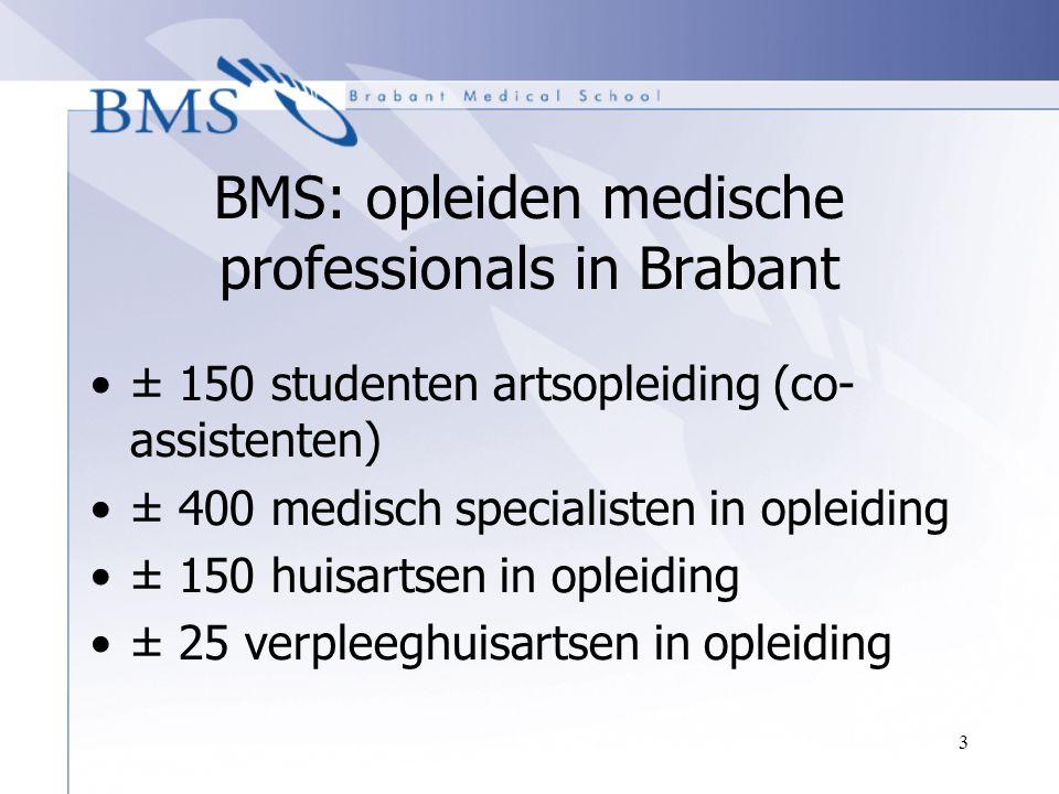 3 BMS: opleiden medische professionals in Brabant ± 150 studenten artsopleiding (co- assistenten) ± 400 medisch specialisten in opleiding ± 150 huisar