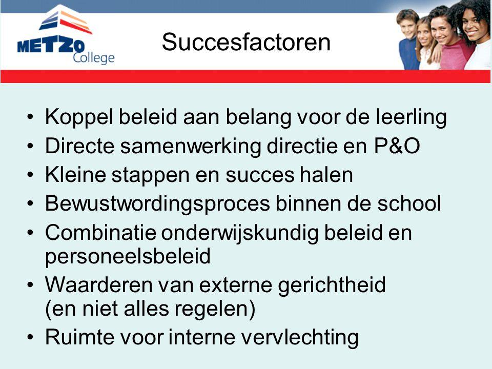 Succesfactoren Koppel beleid aan belang voor de leerling Directe samenwerking directie en P&O Kleine stappen en succes halen Bewustwordingsproces binn