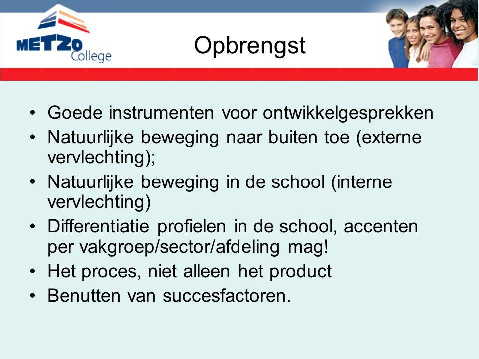 Opbrengst Goede instrumenten voor ontwikkelgesprekken Natuurlijke beweging naar buiten toe (externe vervlechting); Natuurlijke beweging in de school (