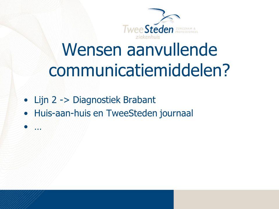 Wensen aanvullende communicatiemiddelen.