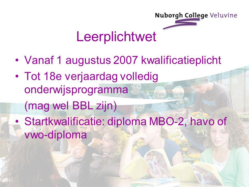 Leerplichtwet Vanaf 1 augustus 2007 kwalificatieplicht Tot 18e verjaardag volledig onderwijsprogramma (mag wel BBL zijn) Startkwalificatie: diploma MBO-2, havo of vwo-diploma