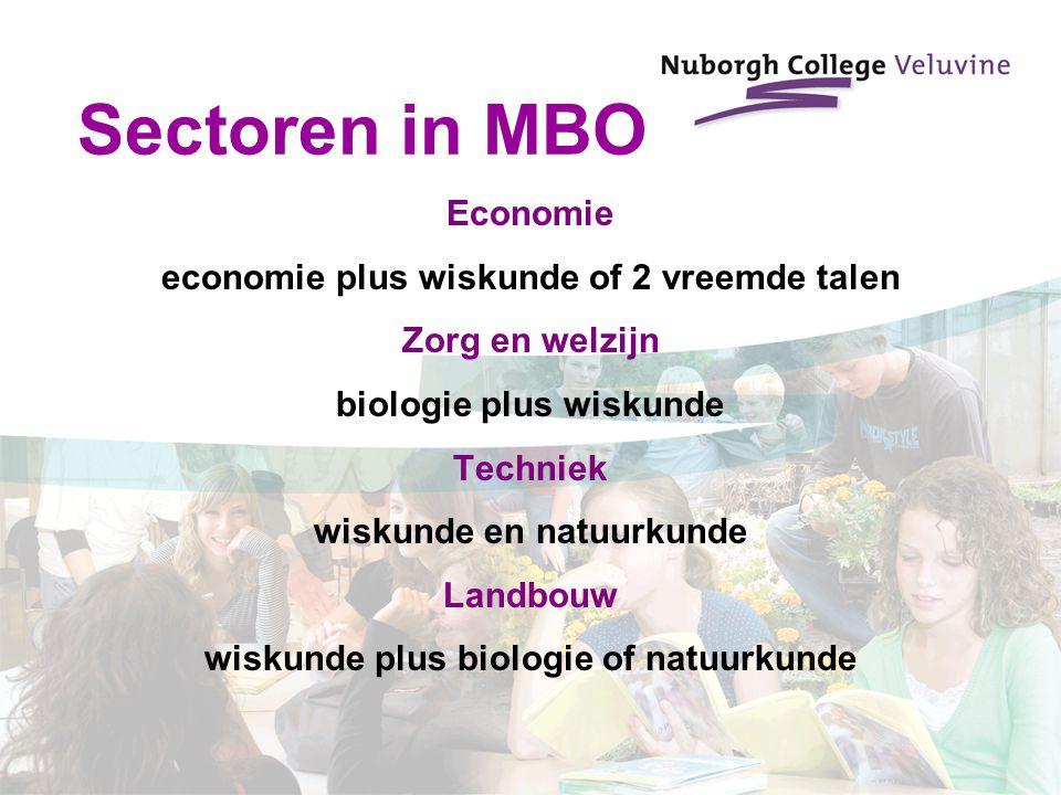 Sectoren in MBO Economie economie plus wiskunde of 2 vreemde talen Zorg en welzijn biologie plus wiskunde Techniek wiskunde en natuurkunde Landbouw wi