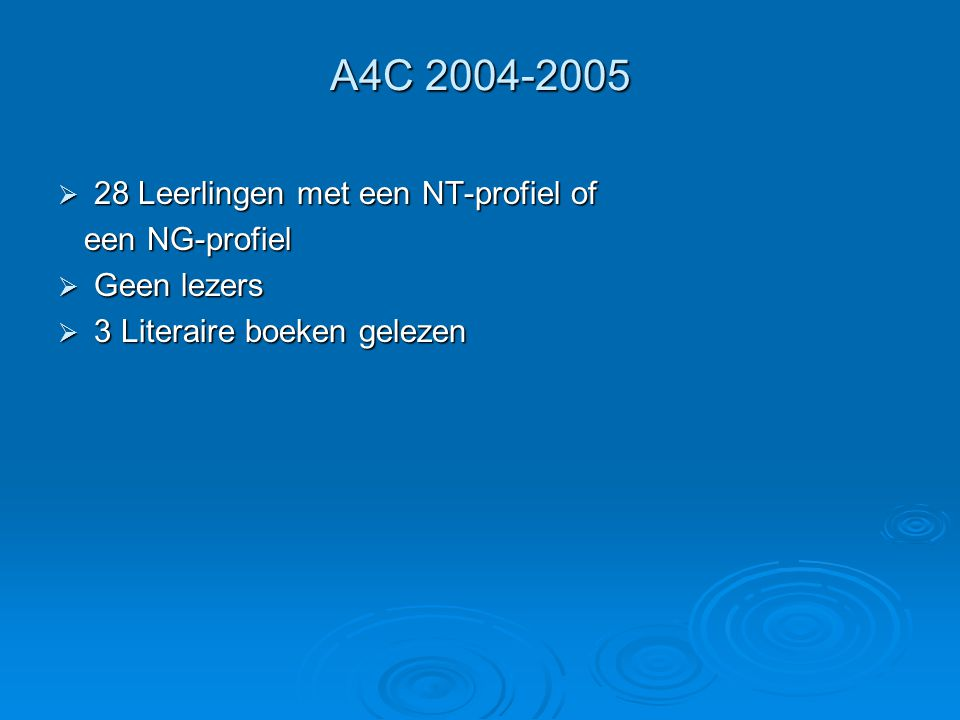 A4C 2004-2005  28 Leerlingen met een NT-profiel of een NG-profiel een NG-profiel  Geen lezers  3 Literaire boeken gelezen