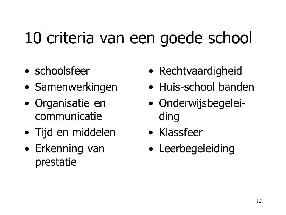 12 10 criteria van een goede school schoolsfeer Samenwerkingen Organisatie en communicatie Tijd en middelen Erkenning van prestatie Rechtvaardigheid Huis-school banden Onderwijsbegelei- ding Klassfeer Leerbegeleiding