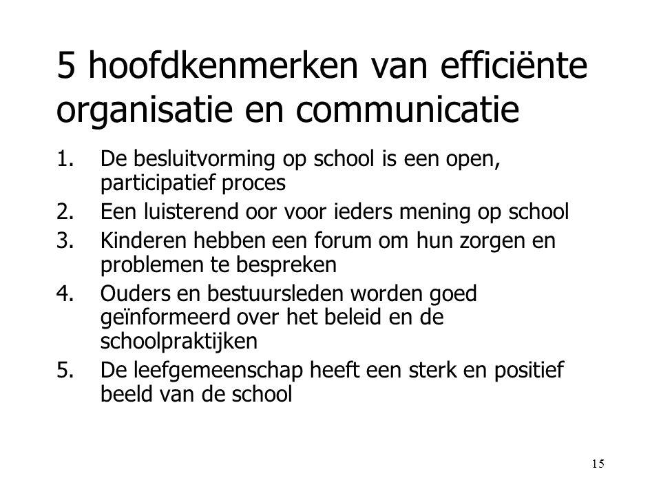 15 5 hoofdkenmerken van efficiënte organisatie en communicatie 1.De besluitvorming op school is een open, participatief proces 2.Een luisterend oor voor ieders mening op school 3.Kinderen hebben een forum om hun zorgen en problemen te bespreken 4.Ouders en bestuursleden worden goed geïnformeerd over het beleid en de schoolpraktijken 5.De leefgemeenschap heeft een sterk en positief beeld van de school