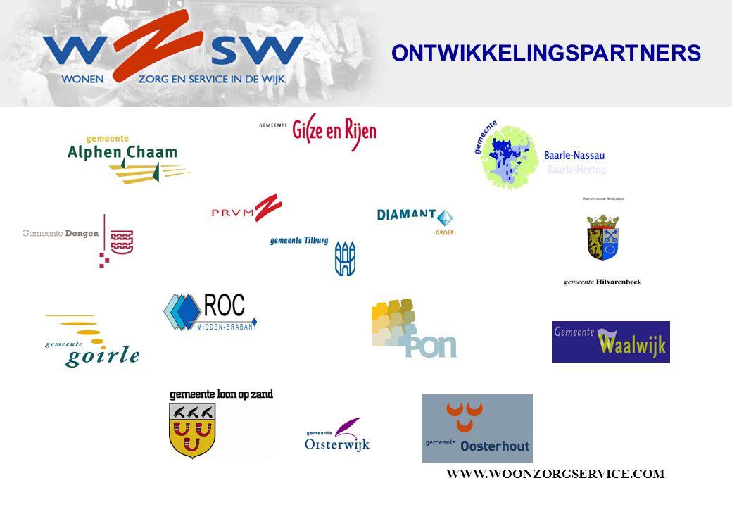 WWW.WOONZORGSERVICE.COM ONTWIKKELINGSPARTNERS
