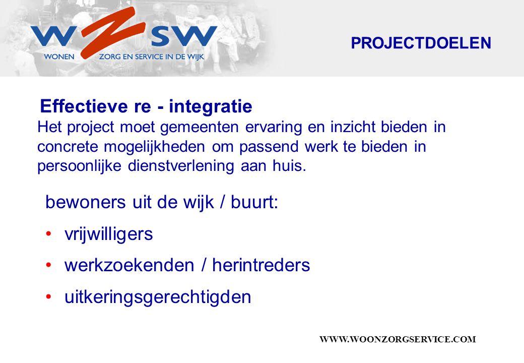 WWW.WOONZORGSERVICE.COM Effectieve re - integratie Het project moet gemeenten ervaring en inzicht bieden in concrete mogelijkheden om passend werk te bieden in persoonlijke dienstverlening aan huis.