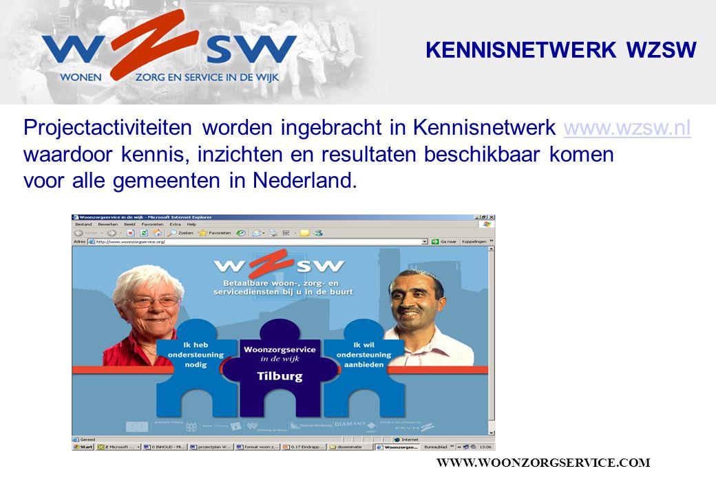 WWW.WOONZORGSERVICE.COM KENNISNETWERK WZSW Projectactiviteiten worden ingebracht in Kennisnetwerk www.wzsw.nlwww.wzsw.nl waardoor kennis, inzichten en resultaten beschikbaar komen voor alle gemeenten in Nederland.