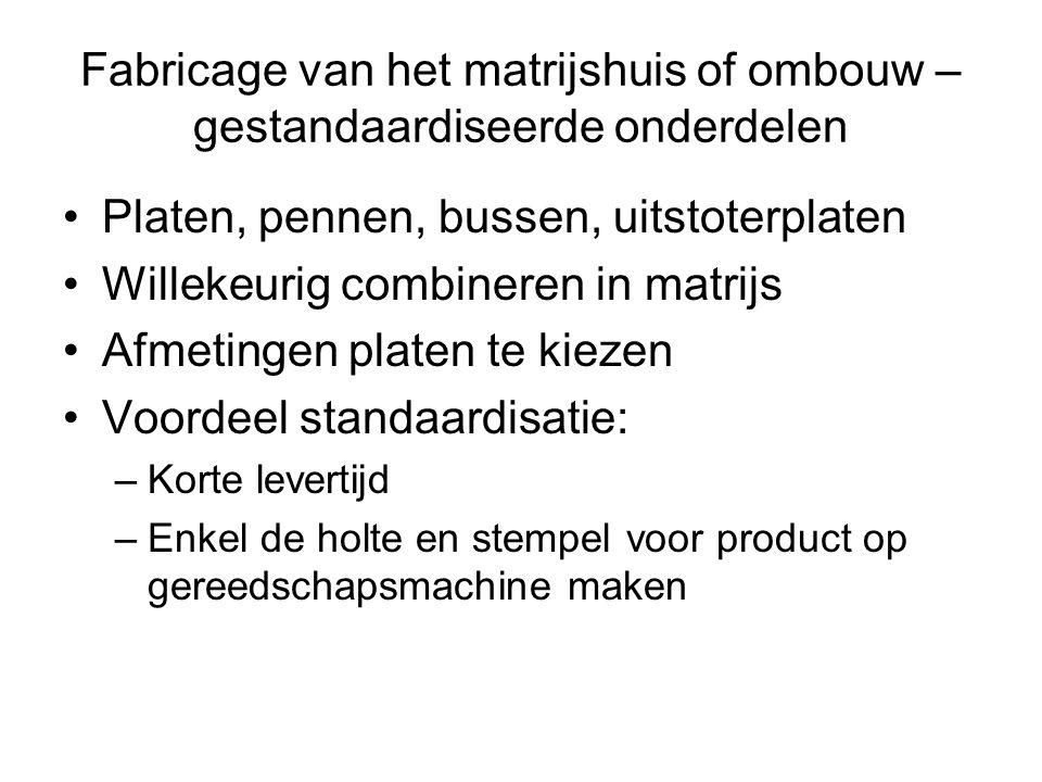 Fabricage van het matrijshuis of ombouw – gestandaardiseerde onderdelen Platen, pennen, bussen, uitstoterplaten Willekeurig combineren in matrijs Afme