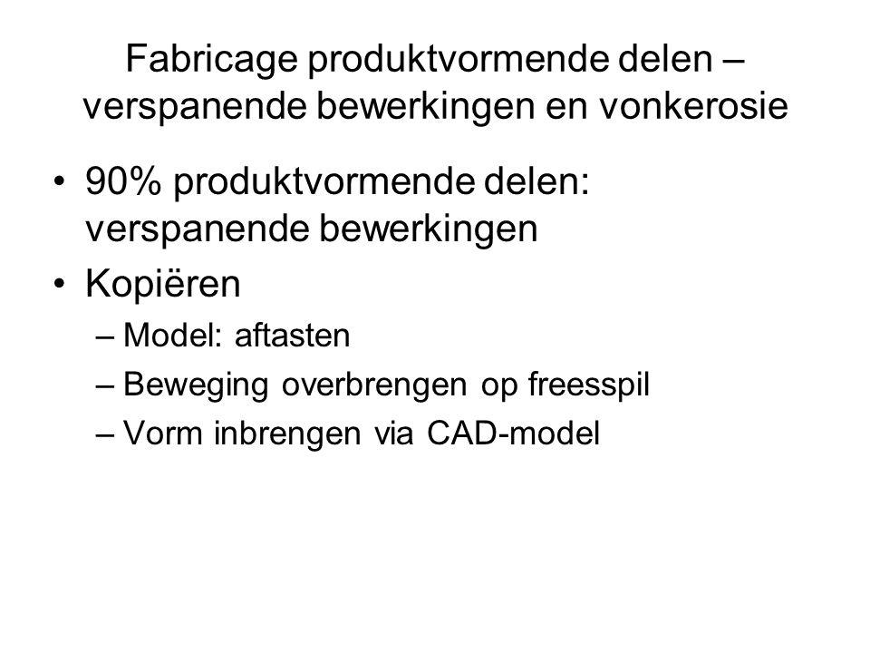 Fabricage produktvormende delen – verspanende bewerkingen en vonkerosie 90% produktvormende delen: verspanende bewerkingen Kopiëren –Model: aftasten –