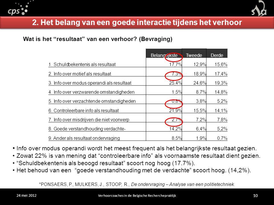 24 mei 2012 Verhoorcoaches in de Belgische Recherchepraktijk 10 BelangrijksteTweedeDerde 1.