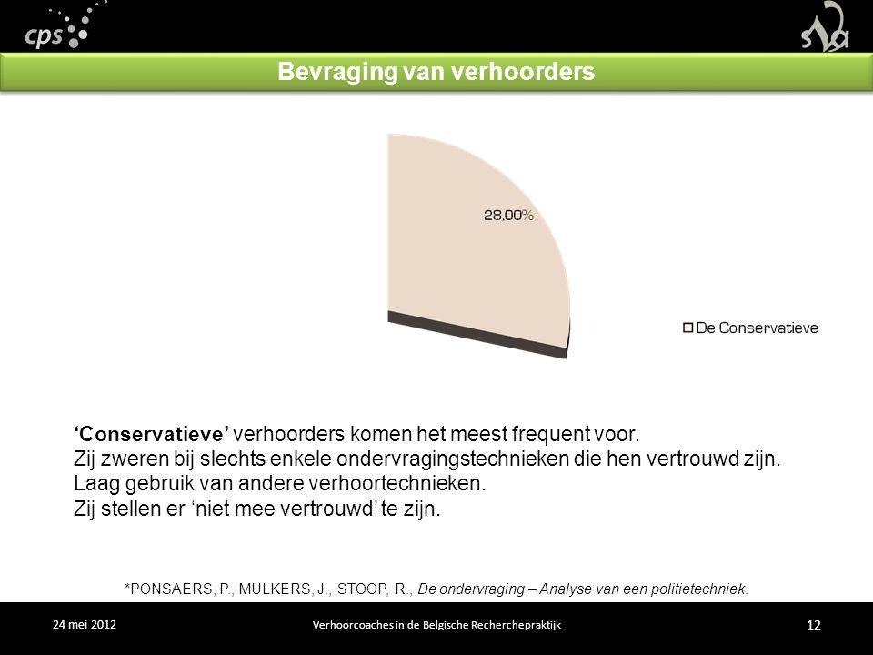 24 mei 2012 12 Verhoorcoaches in de Belgische Recherchepraktijk 'Conservatieve' verhoorders komen het meest frequent voor.
