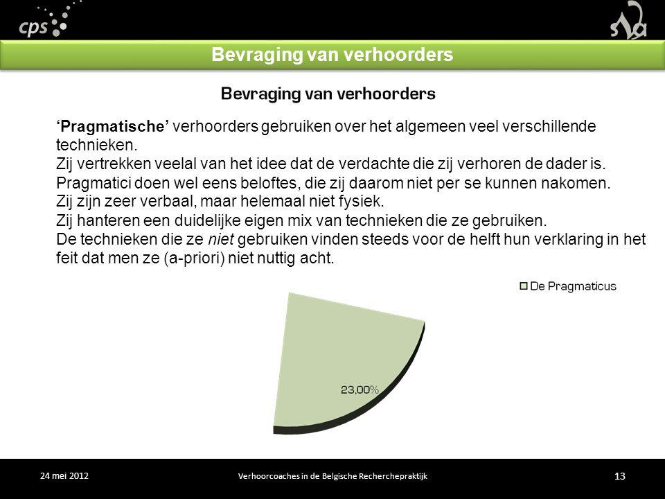 24 mei 2012 13 Verhoorcoaches in de Belgische Recherchepraktijk 'Pragmatische' verhoorders gebruiken over het algemeen veel verschillende technieken.