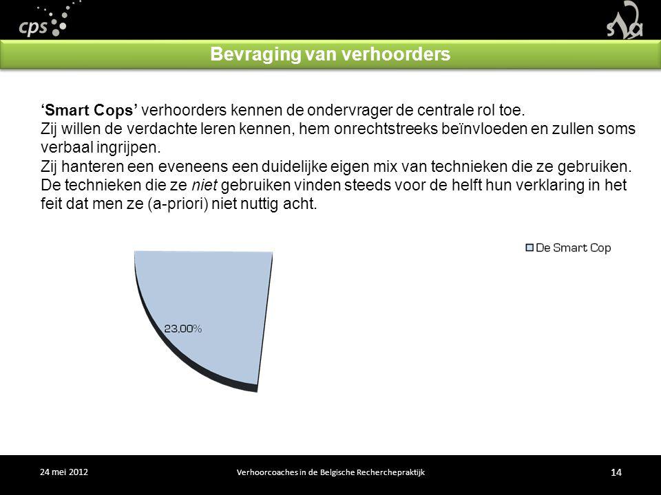 24 mei 2012 14 Verhoorcoaches in de Belgische Recherchepraktijk 'Smart Cops' verhoorders kennen de ondervrager de centrale rol toe.