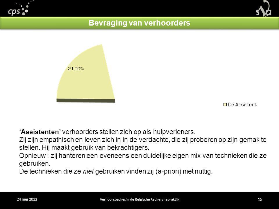24 mei 2012 15 Verhoorcoaches in de Belgische Recherchepraktijk 'Assistenten' verhoorders stellen zich op als hulpverleners.