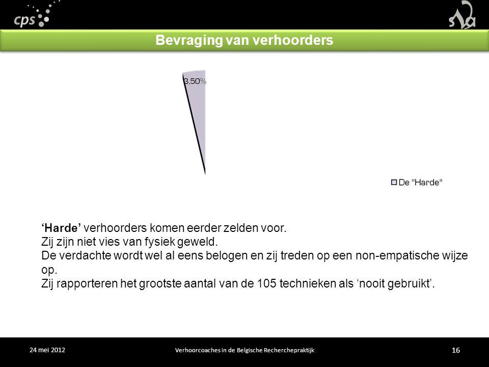 24 mei 2012 16 Verhoorcoaches in de Belgische Recherchepraktijk 'Harde' verhoorders komen eerder zelden voor.