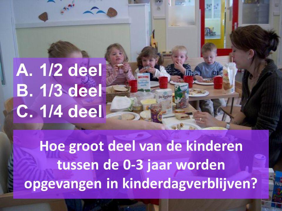 Hoe groot deel van de kinderen tussen de 0-3 jaar worden opgevangen in kinderdagverblijven.