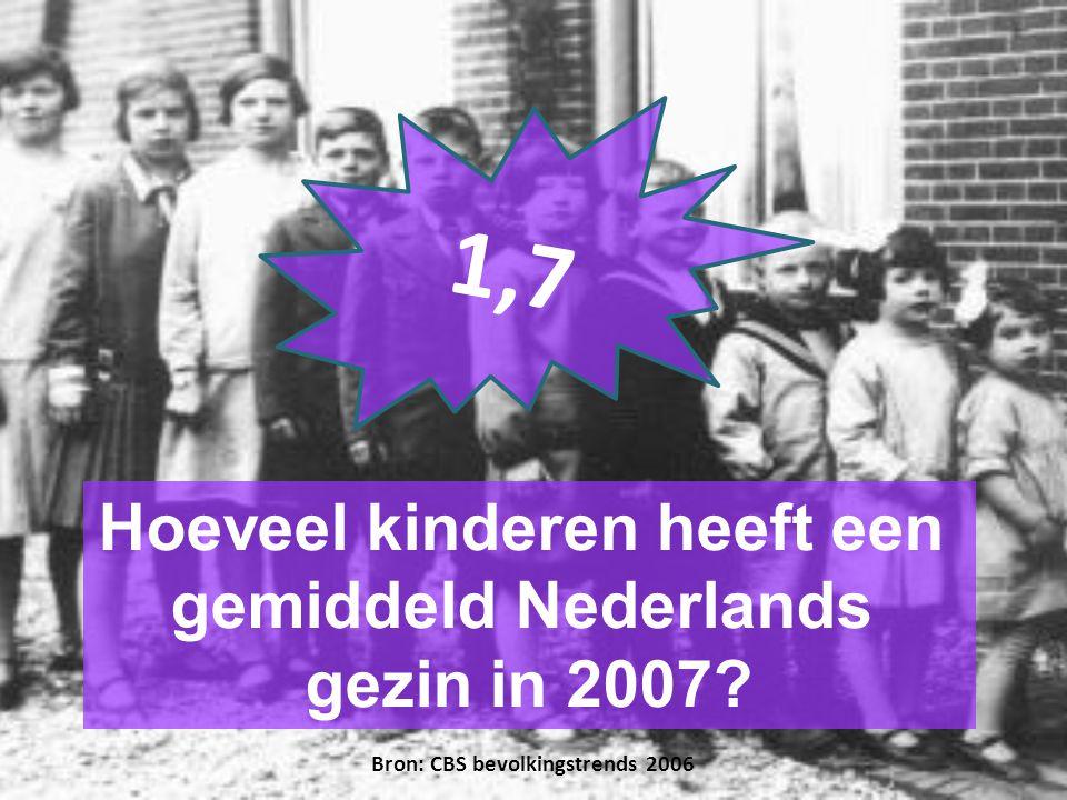 Hoeveel kinderen heeft een gemiddeld Nederlands gezin in 2007 1, 7 Bron: CBS bevolkingstrends 2006