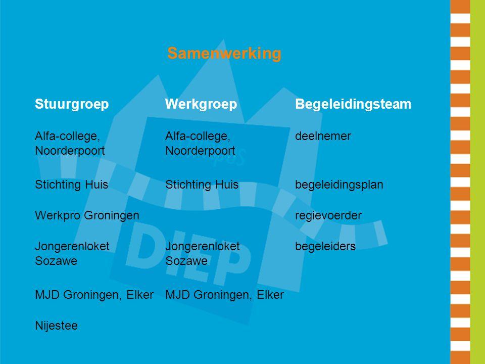 Samenwerking StuurgroepWerkgroepBegeleidingsteam Alfa-college, Noorderpoort deelnemer Stichting Huis begeleidingsplan Werkpro Groningenregievoerder Jo
