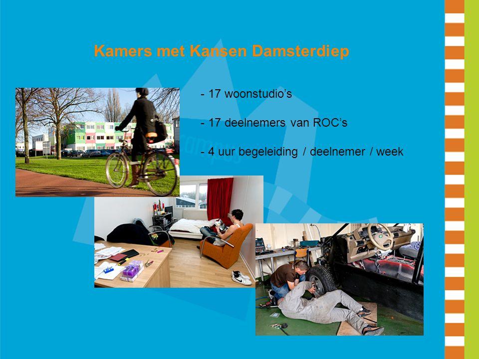 Kansen voor jonge schoolgaande moeders - 4 proefwoningen - 4 + 4 plaatsen voor deelneemsters ROC - 4 / 6 uur begeleiding / deelnemer / week