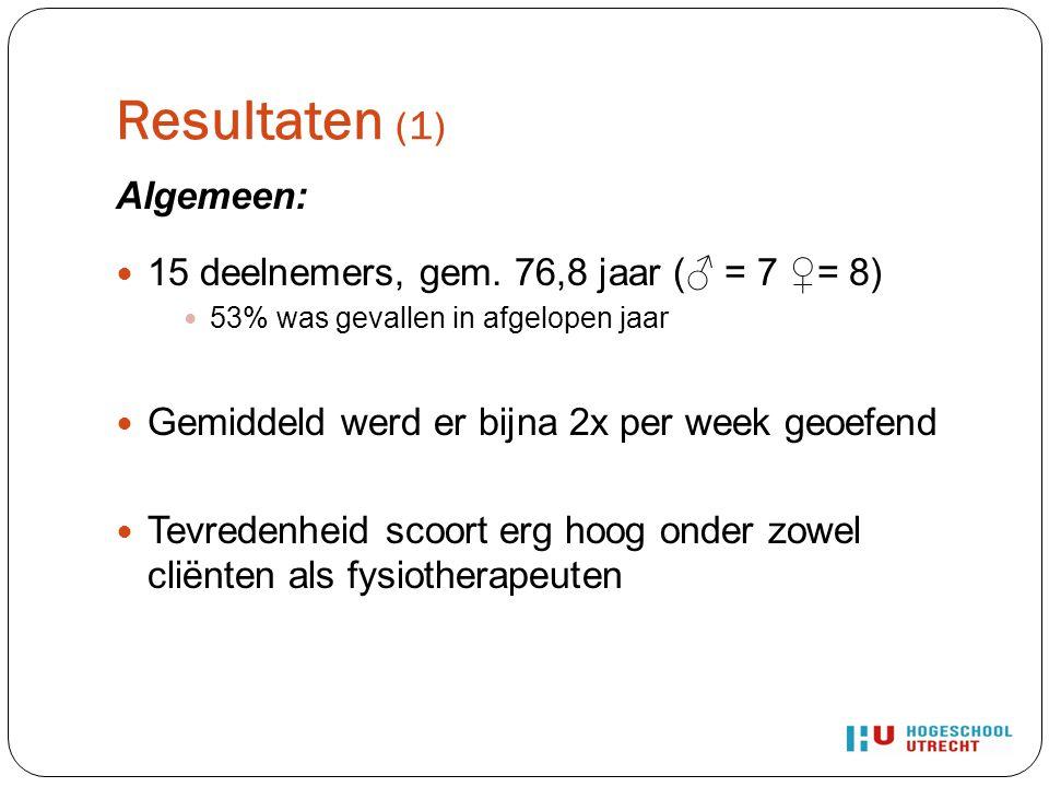 Resultaten (1) Algemeen: 15 deelnemers, gem. 76,8 jaar (♂ = 7 ♀= 8) 53% was gevallen in afgelopen jaar Gemiddeld werd er bijna 2x per week geoefend Te