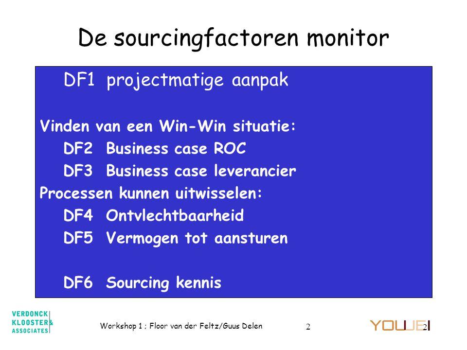 Workshop 1 ; Floor van der Feltz/Guus Delen 2 2 De sourcingfactoren monitor DF1 projectmatige aanpak Vinden van een Win-Win situatie: DF2Business case