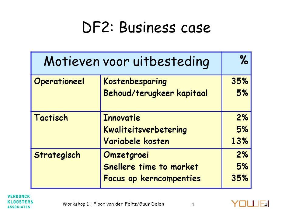 Workshop 1 ; Floor van der Feltz/Guus Delen 4 4 Motieven voor uitbesteding % OperationeelKostenbesparing Behoud/terugkeer kapitaal 35% 5% TactischInno