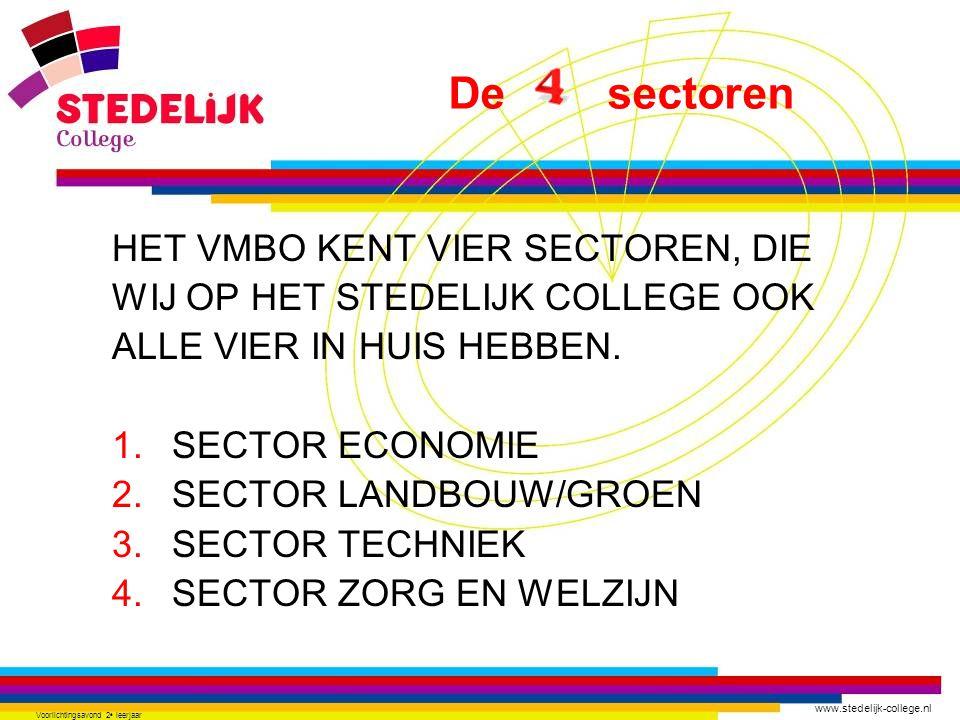 www.stedelijk-college.nl Voorlichtingsavond 2 e leerjaar HET VMBO KENT VIER SECTOREN, DIE WIJ OP HET STEDELIJK COLLEGE OOK ALLE VIER IN HUIS HEBBEN. 1