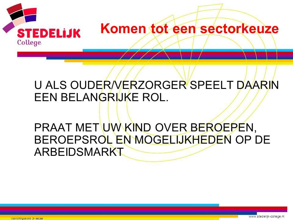 www.stedelijk-college.nl Voorlichtingsavond 2 e leerjaar U ALS OUDER/VERZORGER SPEELT DAARIN EEN BELANGRIJKE ROL. PRAAT MET UW KIND OVER BEROEPEN, BER