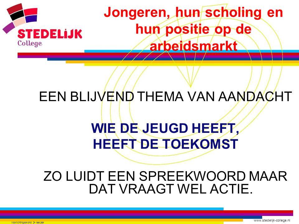www.stedelijk-college.nl Voorlichtingsavond 2 e leerjaar EEN BLIJVEND THEMA VAN AANDACHT WIE DE JEUGD HEEFT, HEEFT DE TOEKOMST ZO LUIDT EEN SPREEKWOOR