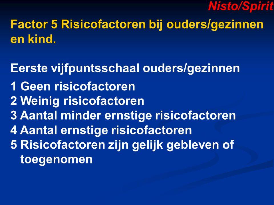 Factor 5 Risicofactoren bij ouders/gezinnen en kind.