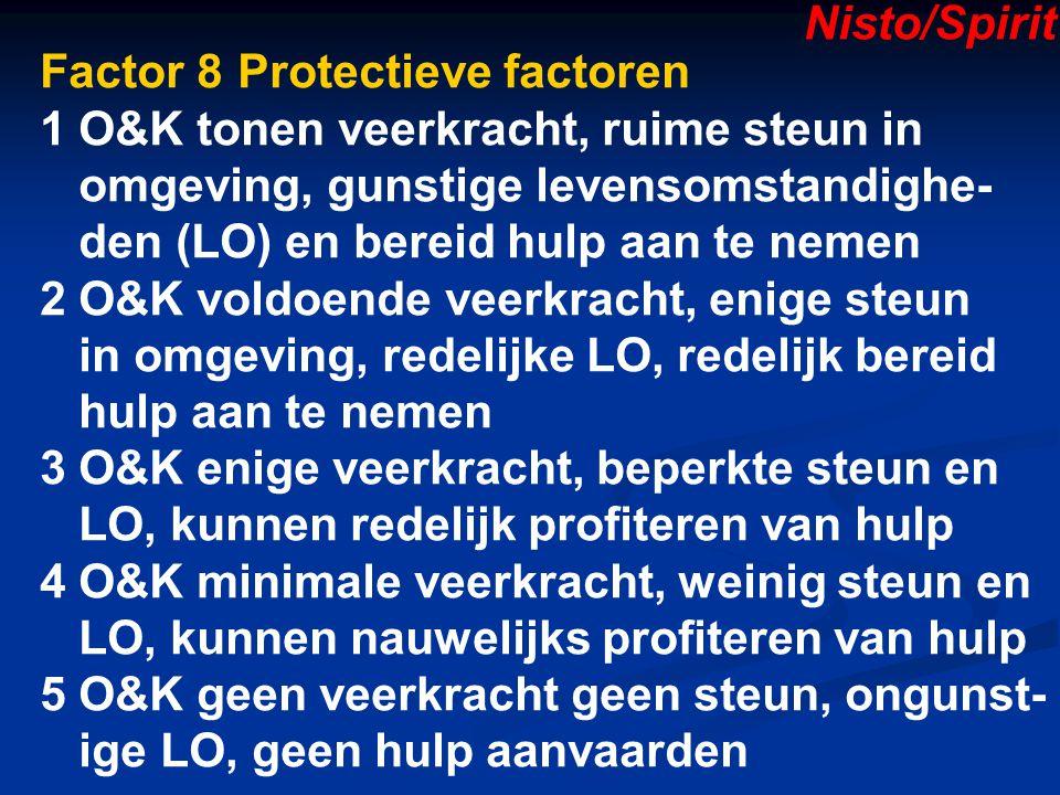 Factor 8 Protectieve factoren 1 O&K tonen veerkracht, ruim steun in omgeving, gunstige levensomstandighe- den (LO) en bereid hulp aan te nemen 2 O&K voldoende veerkracht, enige steun in omgeving, redelijke LO, redelijk bereid hulp aan te nemen 3 O&K enige veerkracht, beperkte steun en LO, kunnen redelijk profiteren van hulp 4 O&K minimale veerkracht, weinig steun en LO, kunnen nauwelijks profiteren van hulp 5 O&K geen veerkracht geen steun, ongunst- ige LO, geen hulp aanvaarden Nisto/Spirit