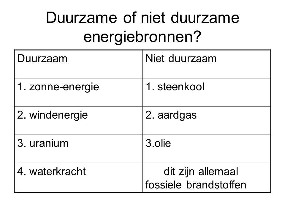 Duurzame of niet duurzame energiebronnen.DuurzaamNiet duurzaam 1.