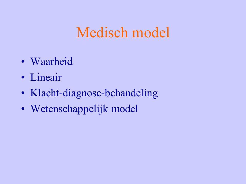 Medisch model Waarheid Lineair Klacht-diagnose-behandeling Wetenschappelijk model