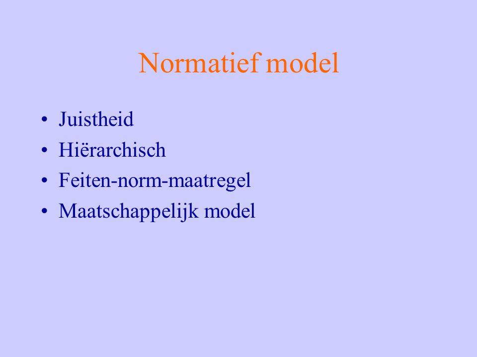 Normatief model Juistheid Hiërarchisch Feiten-norm-maatregel Maatschappelijk model