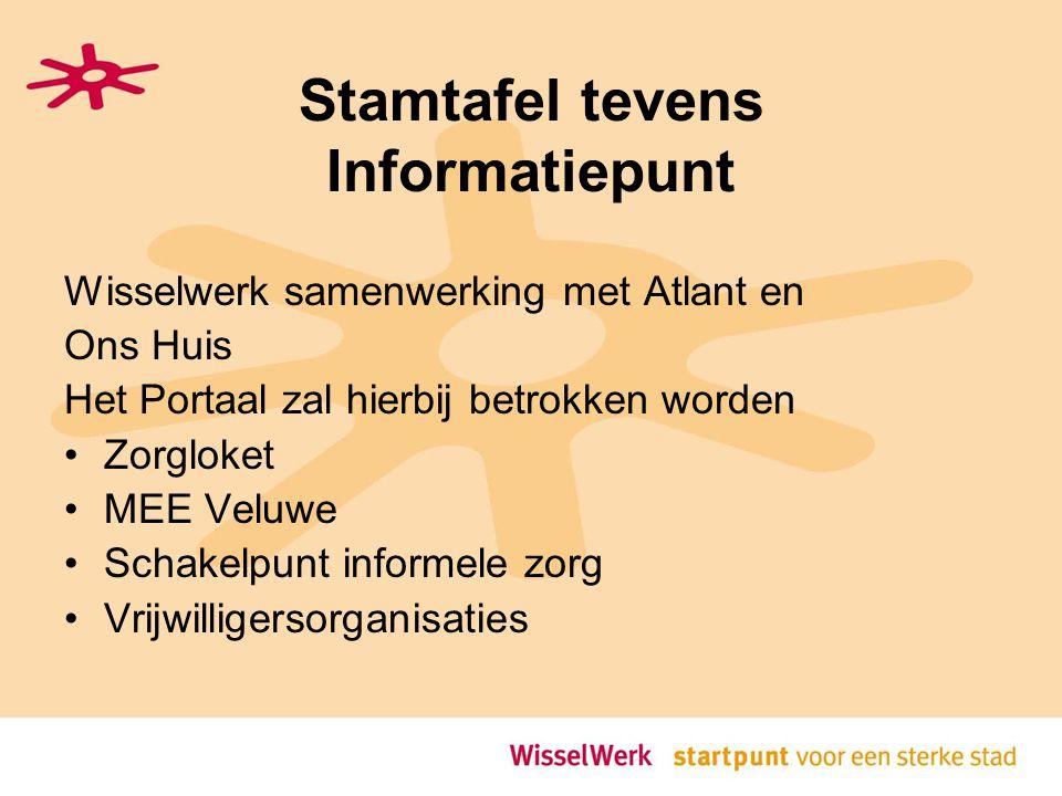 Stamtafel tevens Informatiepunt Wisselwerk samenwerking met Atlant en Ons Huis Het Portaal zal hierbij betrokken worden Zorgloket MEE Veluwe Schakelpunt informele zorg Vrijwilligersorganisaties
