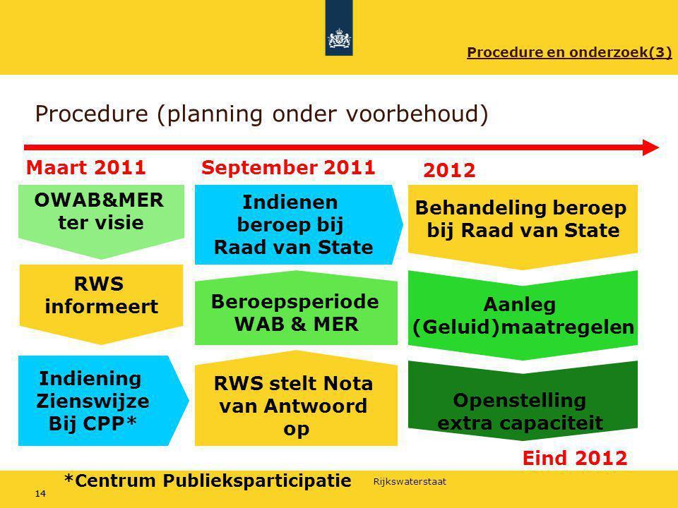 Rijkswaterstaat 14 Procedure (planning onder voorbehoud) Maart 2011 RWS informeert Indiening Zienswijze Bij CPP* OWAB&MER ter visie RWS stelt Nota van