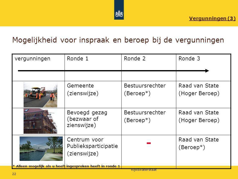 Rijkswaterstaat 22 Mogelijkheid voor inspraak en beroep bij de vergunningen vergunningenRonde 1Ronde 2Ronde 3 Gemeente (zienswijze) Bestuursrechter (B