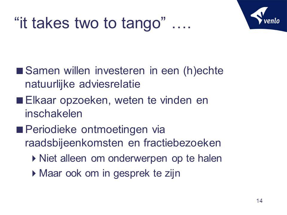 """14 """"it takes two to tango"""" ….  Samen willen investeren in een (h)echte natuurlijke adviesrelatie  Elkaar opzoeken, weten te vinden en inschakelen """