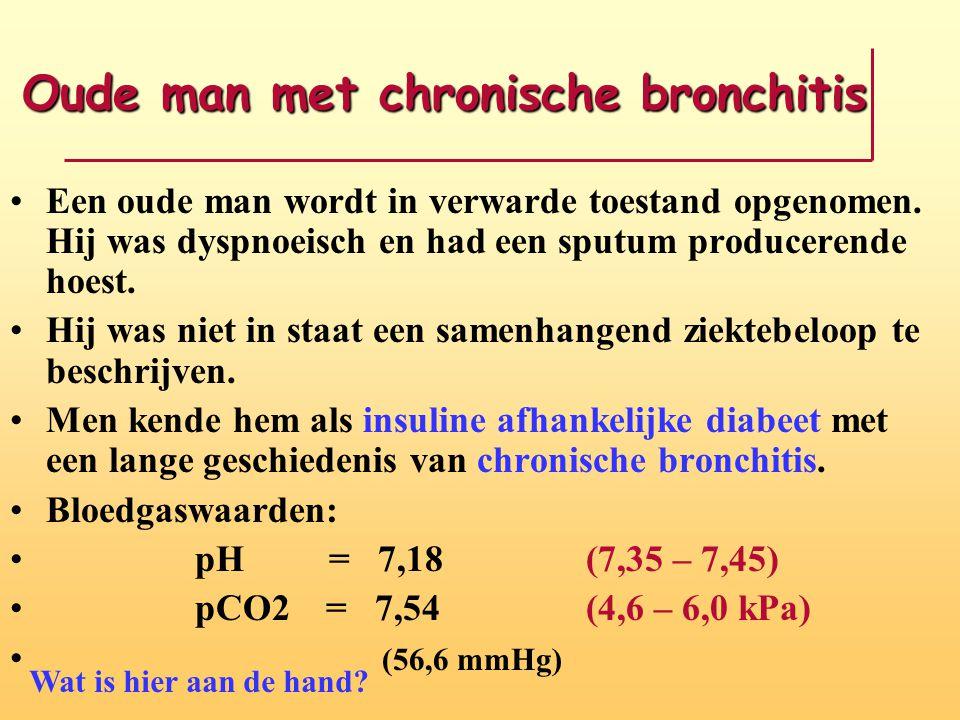 Oude man met chronische bronchitis Een oude man wordt in verwarde toestand opgenomen.
