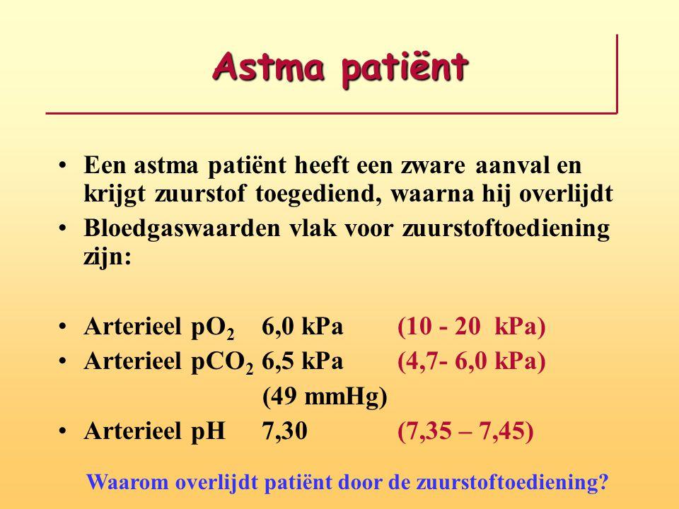 Astma patiënt Een astma patiënt heeft een zware aanval en krijgt zuurstof toegediend, waarna hij overlijdt Bloedgaswaarden vlak voor zuurstoftoediening zijn: Arterieel pO 2 6,0 kPa(10 - 20 kPa) Arterieel pCO 2 6,5 kPa (4,7- 6,0 kPa) (49 mmHg) Arterieel pH7,30(7,35 – 7,45) Waarom overlijdt patiënt door de zuurstoftoediening?
