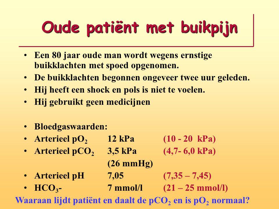 Oude patiënt met buikpijn Een 80 jaar oude man wordt wegens ernstige buikklachten met spoed opgenomen.