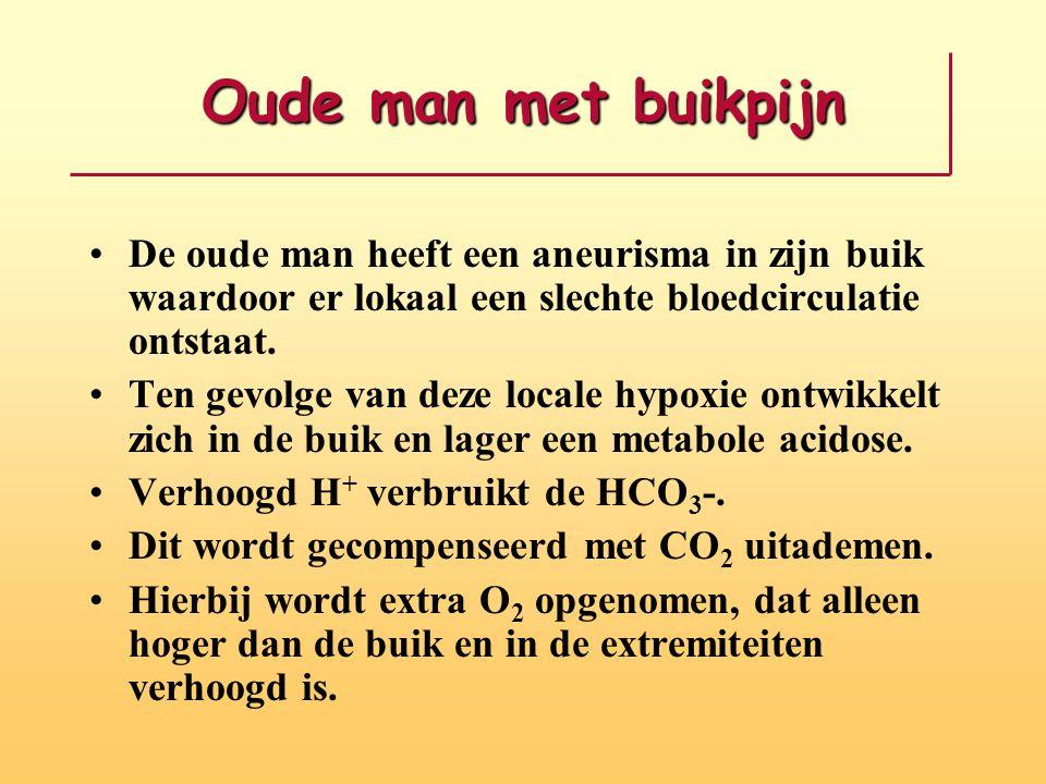Oude man met buikpijn De oude man heeft een aneurisma in zijn buik waardoor er lokaal een slechte bloedcirculatie ontstaat.
