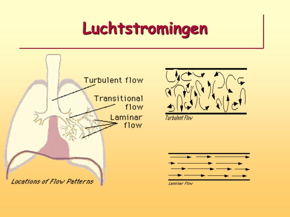 Astma patiënt met zuurstof Patiënt hyperventileert om pO 2 op peil te houden.