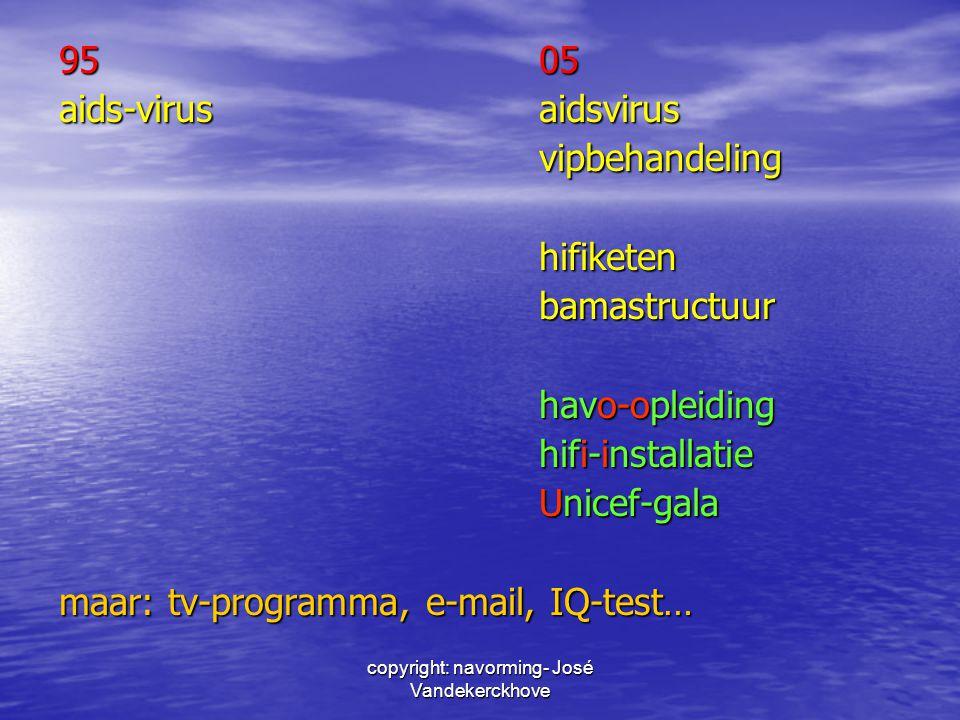 copyright: navorming- José Vandekerckhove 9505 aids-virusaidsvirus vipbehandelinghifiketenbamastructuur havo-opleiding hifi-installatie Unicef-gala ma