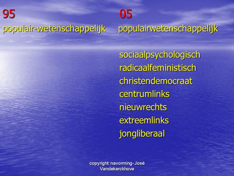 copyright: navorming- José Vandekerckhove 9505 populair-wetenschappelijk populairwetenschappelijk sociaalpsychologischradicaalfeministischchristendemo