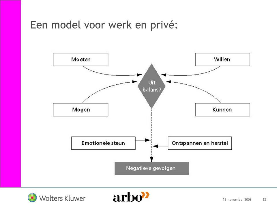 13 november 200812 Een model voor werk en privé: