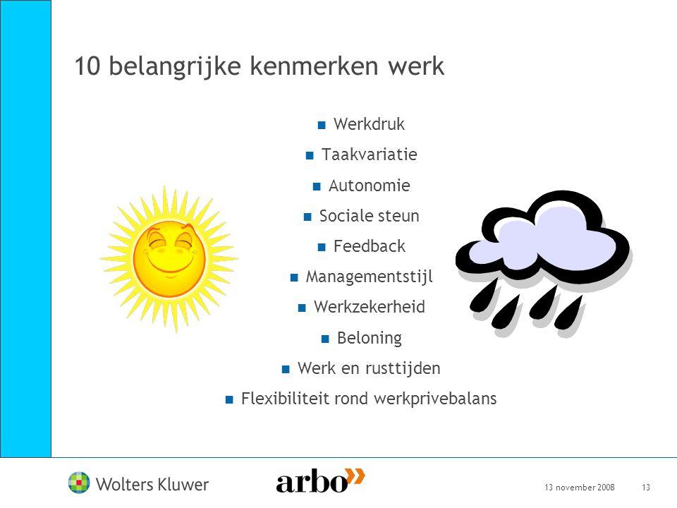 13 november 200813 10 belangrijke kenmerken werk Werkdruk Taakvariatie Autonomie Sociale steun Feedback Managementstijl Werkzekerheid Beloning Werk en