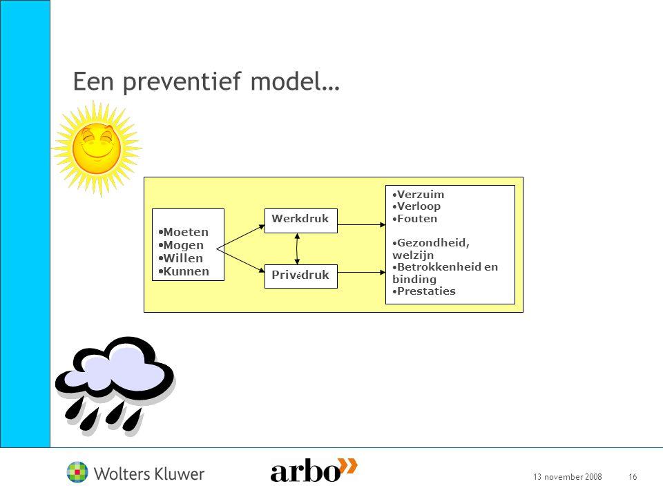 13 november 200816 Een preventief model… Moeten Mogen Willen Kunnen Werkdruk Priv é druk Verzuim Verloop Fouten Gezondheid, welzijn Betrokken