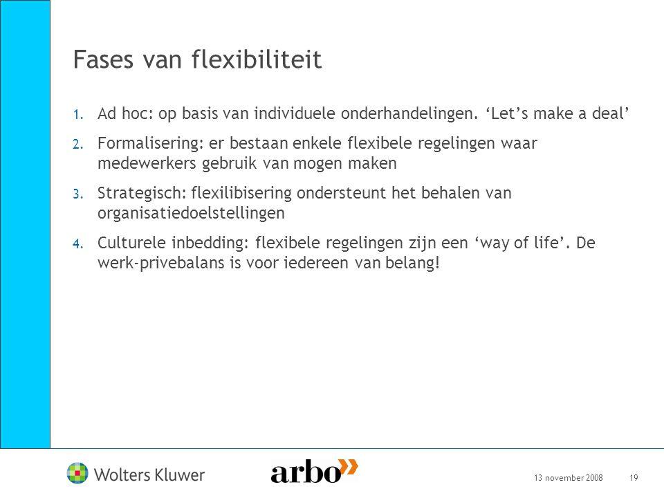 13 november 200819 Fases van flexibiliteit 1. Ad hoc: op basis van individuele onderhandelingen. 'Let's make a deal' 2. Formalisering: er bestaan enke